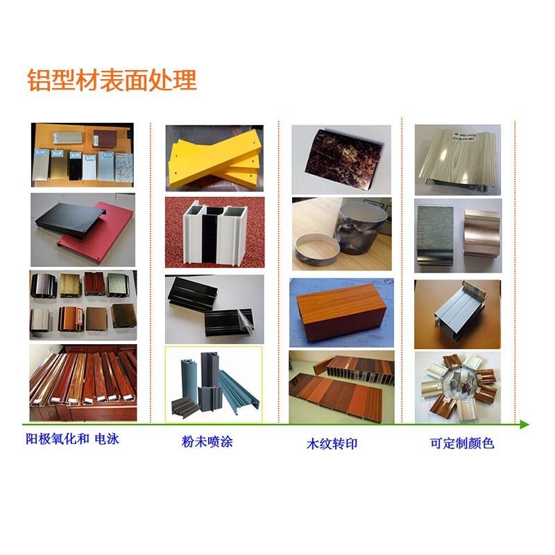 铝型材表面处理效果